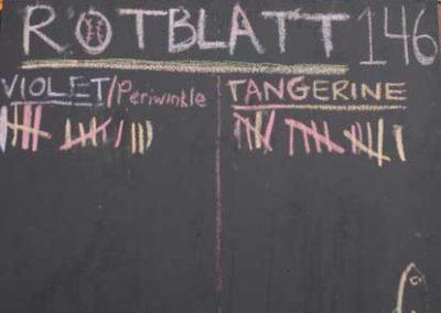 Rotblatt Scoreboard