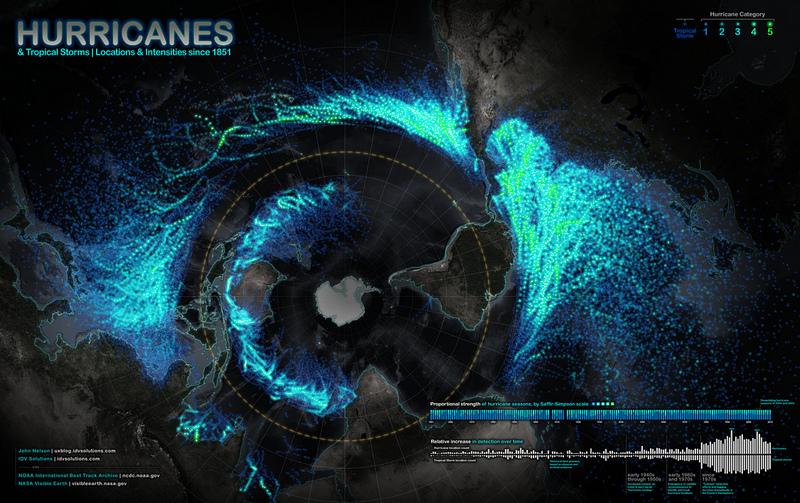 Hurricanes Sinces 1851